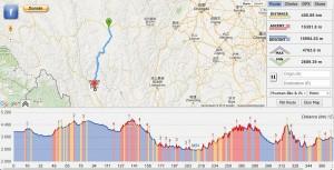 Höhenprofil von Litang nach Shangri-La